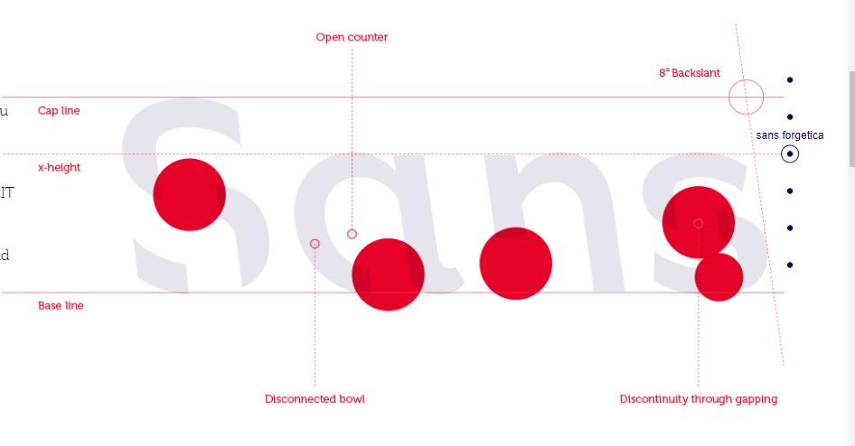 Sans Forgetica, la tipografía que te ayuda a estudiar