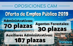 academia-oposiciones-madrid-2019