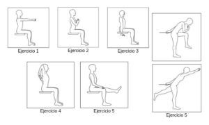 ejercicios para opositores